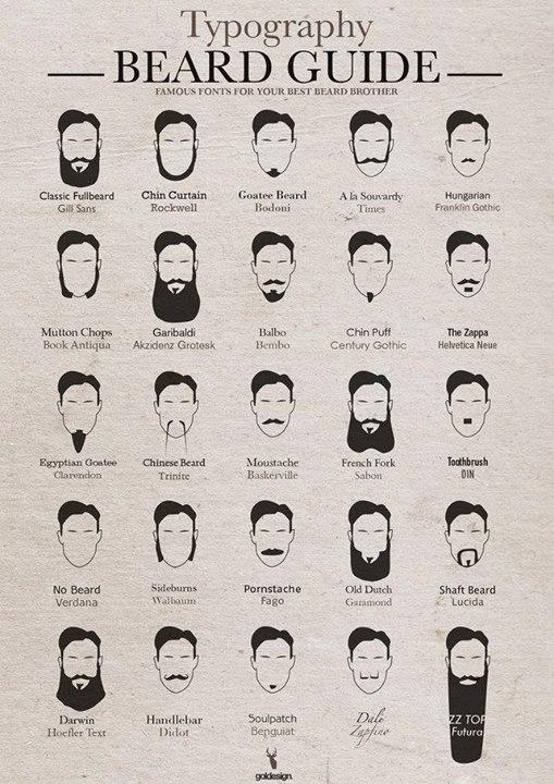 beard_guide